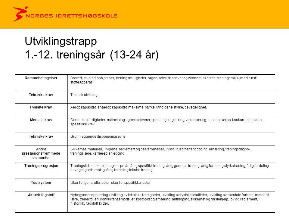 Utviklingstrapp 1.-12. treningsår (13-24 år)