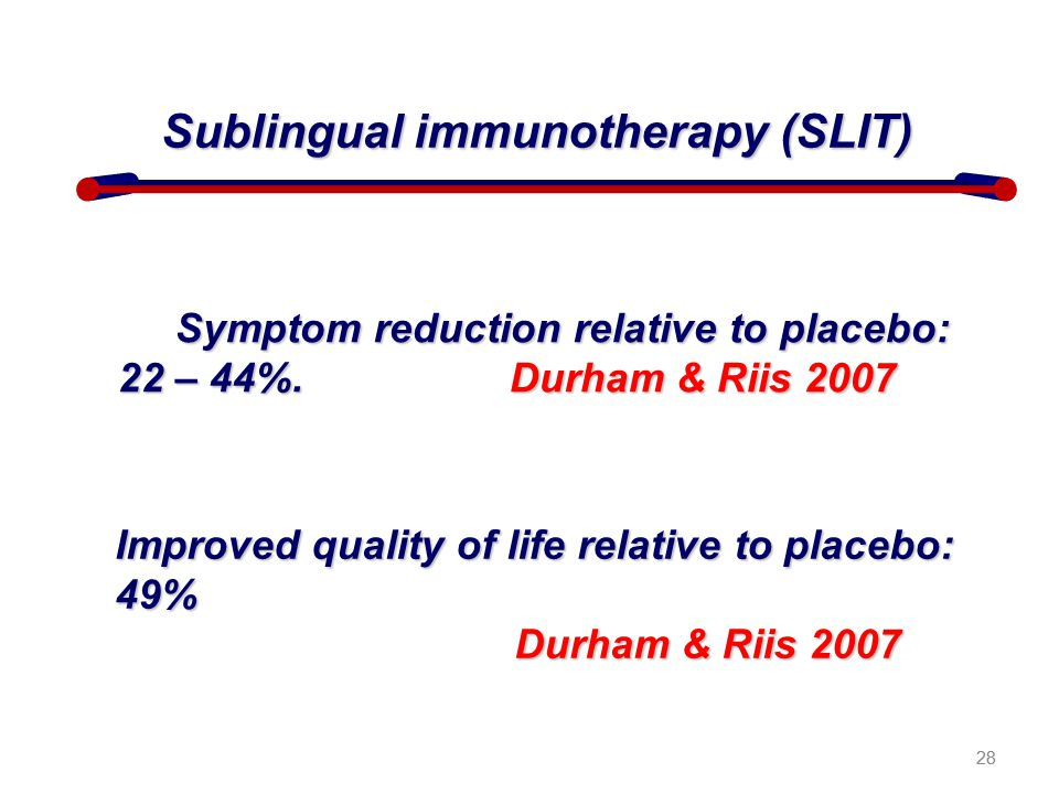 Sublingual immunotherapy (SLIT) Symptom reduction relative to placebo: