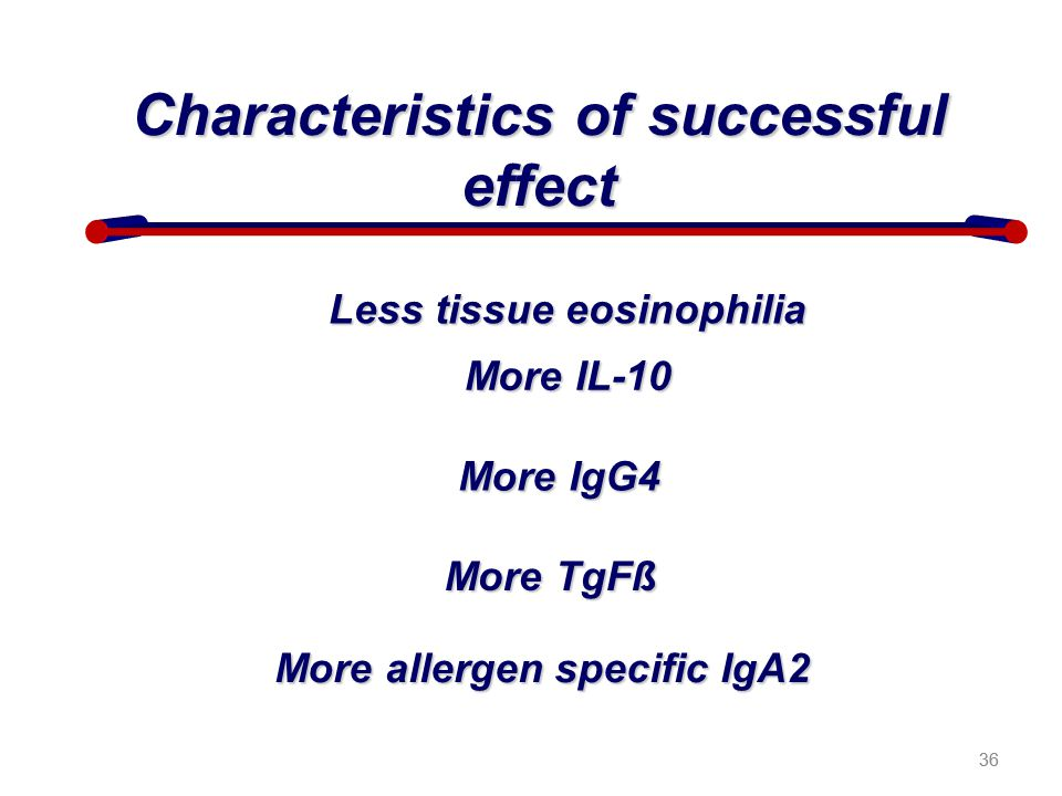 Characteristics of successful effect