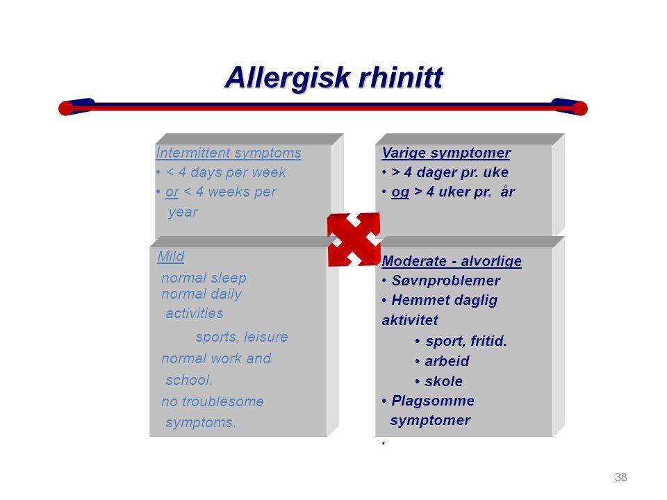 Allergisk rhinitt sports, leisure sport, fritid. Intermittent symptoms