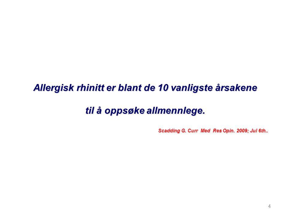 Allergisk rhinitt er blant de 10 vanligste årsakene til å oppsøke allmennlege.