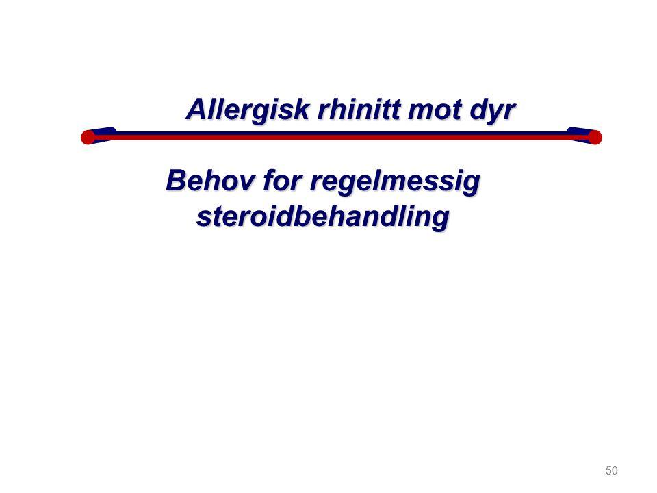 Allergisk rhinitt mot dyr Behov for regelmessig steroidbehandling