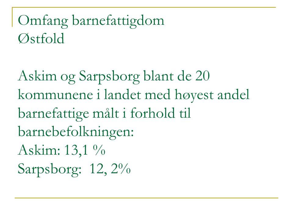 Omfang barnefattigdom Østfold Askim og Sarpsborg blant de 20 kommunene i landet med høyest andel barnefattige målt i forhold til barnebefolkningen: Askim: 13,1 % Sarpsborg: 12, 2%