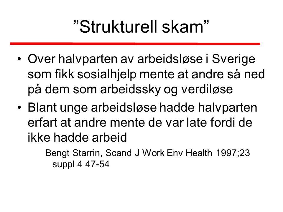 Strukturell skam Over halvparten av arbeidsløse i Sverige som fikk sosialhjelp mente at andre så ned på dem som arbeidssky og verdiløse.