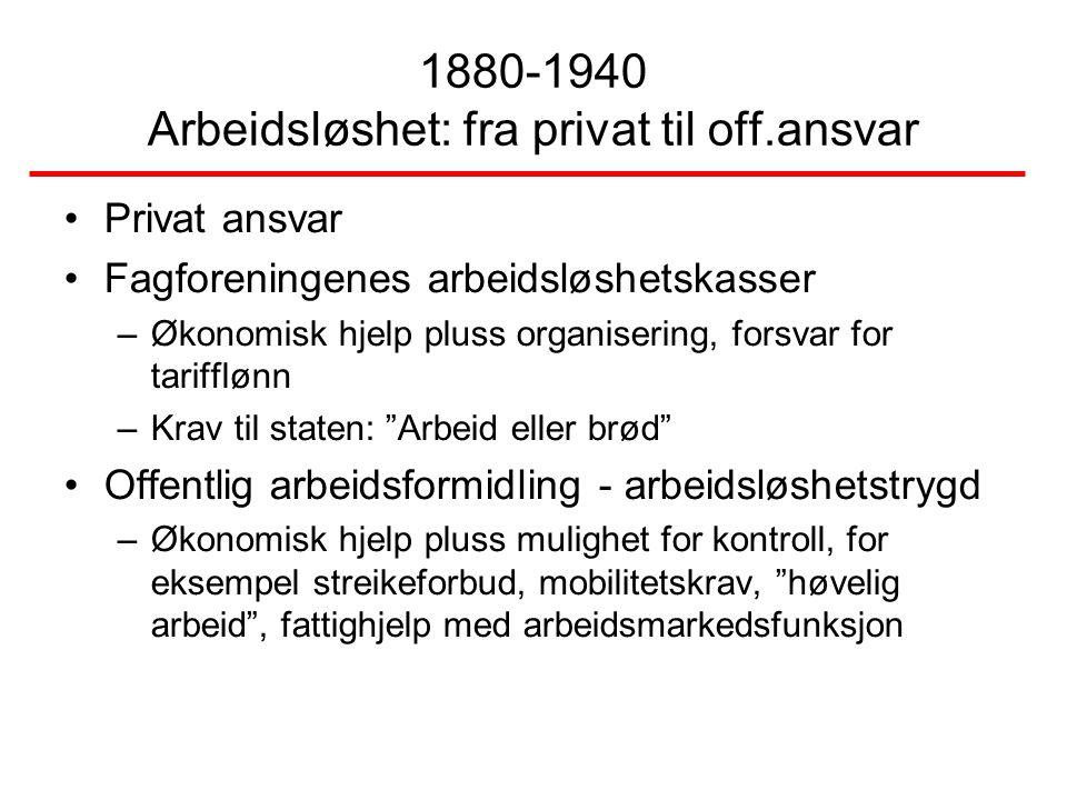 1880-1940 Arbeidsløshet: fra privat til off.ansvar
