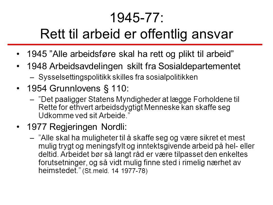 1945-77: Rett til arbeid er offentlig ansvar