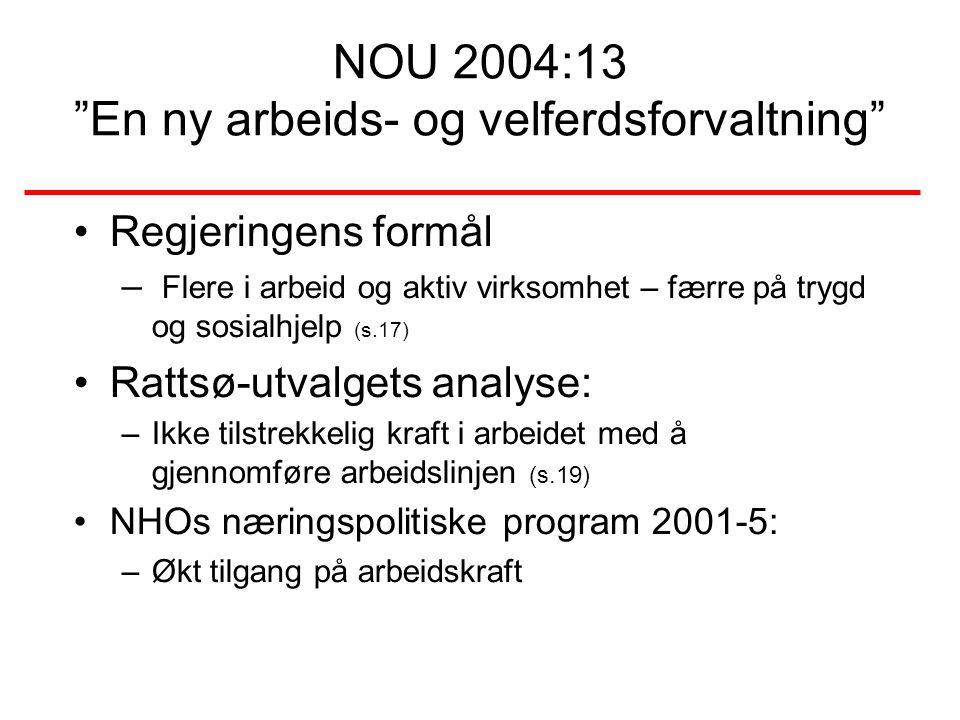 NOU 2004:13 En ny arbeids- og velferdsforvaltning