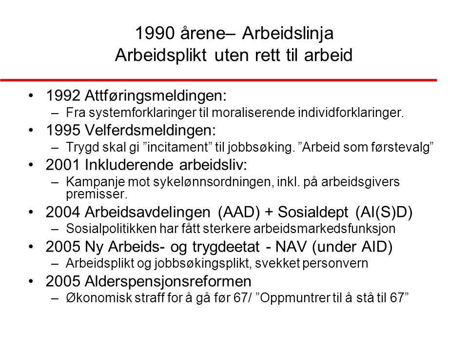 1990 årene– Arbeidslinja Arbeidsplikt uten rett til arbeid