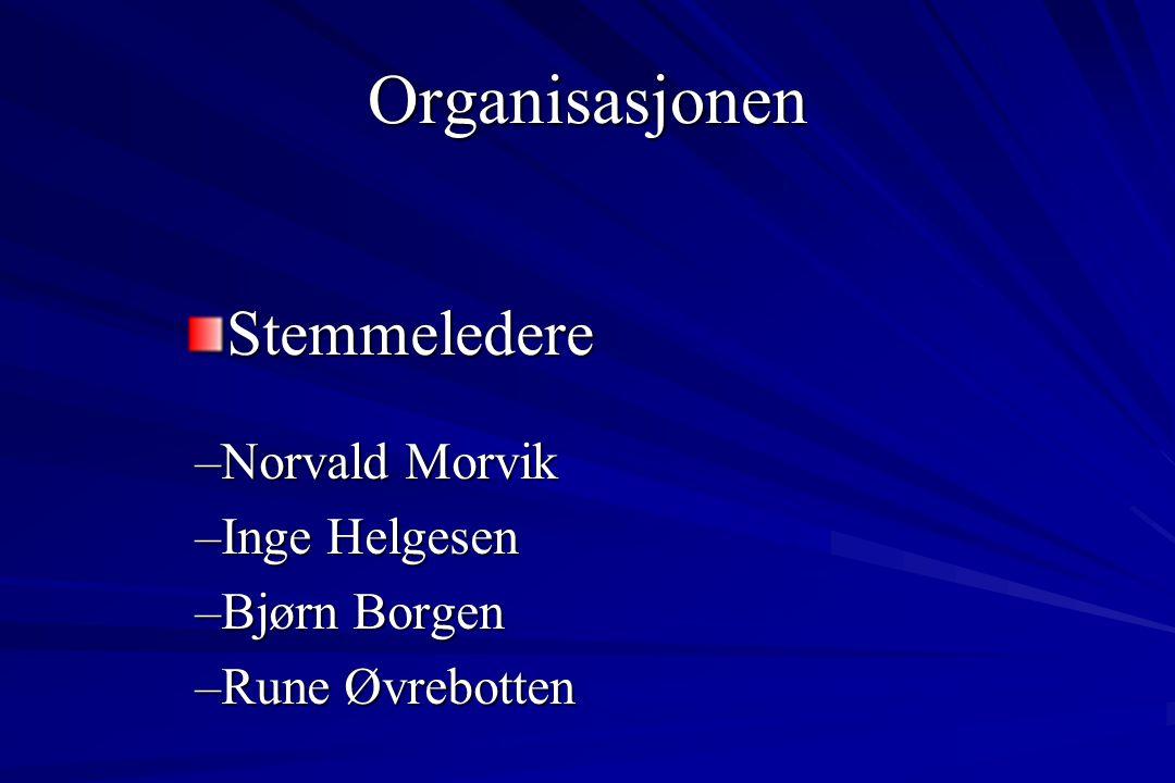 Organisasjonen Musikkutvalg Nils Petter Morvik Tore Halland Gisle Vabø