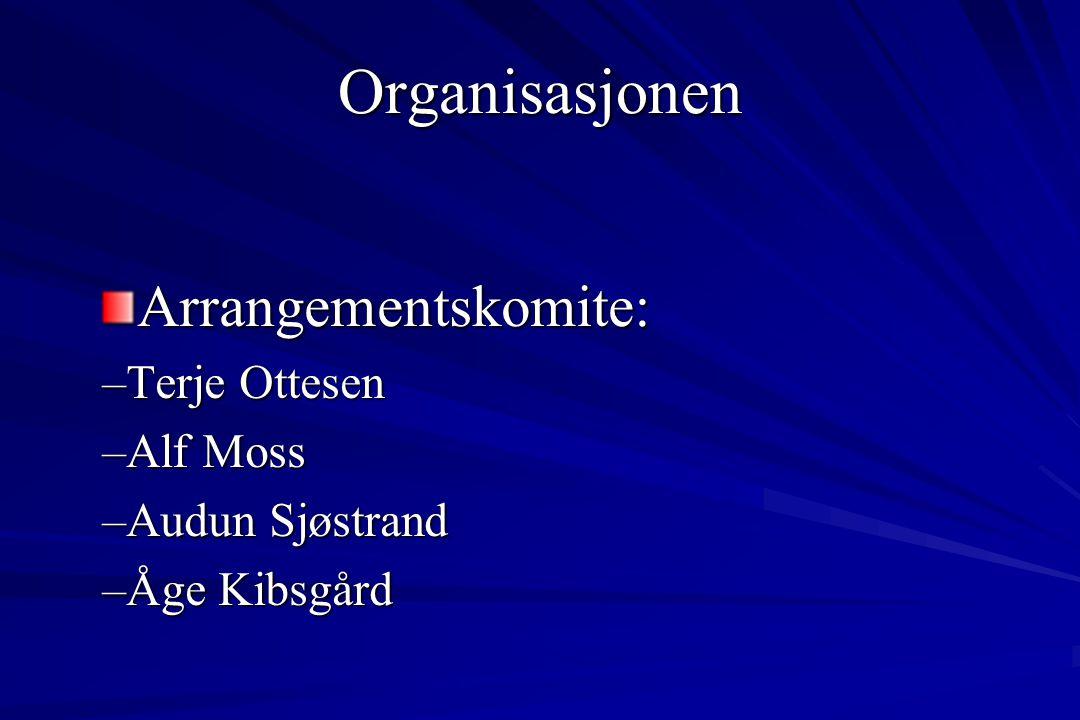 Organisasjonen Rekrutteringskomite: Arne Petter Iversen Svein-Ove Bach