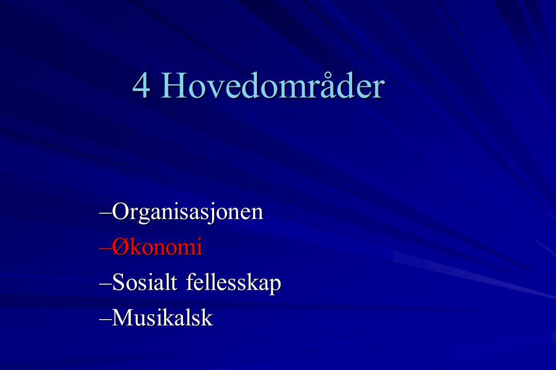 Organisasjonen 10 års jubileumskomiteen 2008 Inge Helgesen