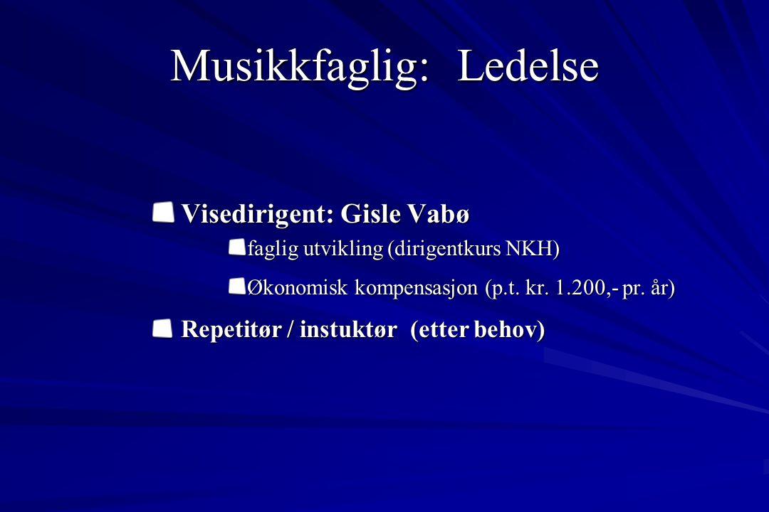 Musikkfaglig ledelse Dirigent Belinda Lerøy Annsatt fra 0108-2006