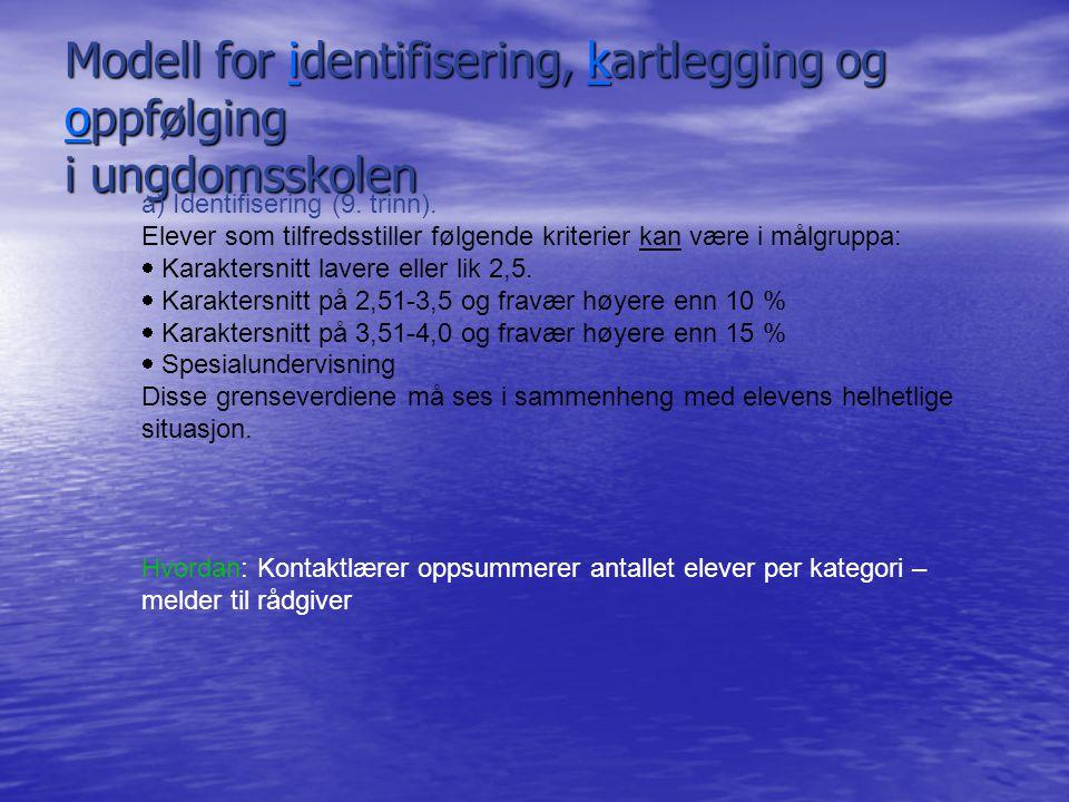 Modell for identifisering, kartlegging og oppfølging i ungdomsskolen