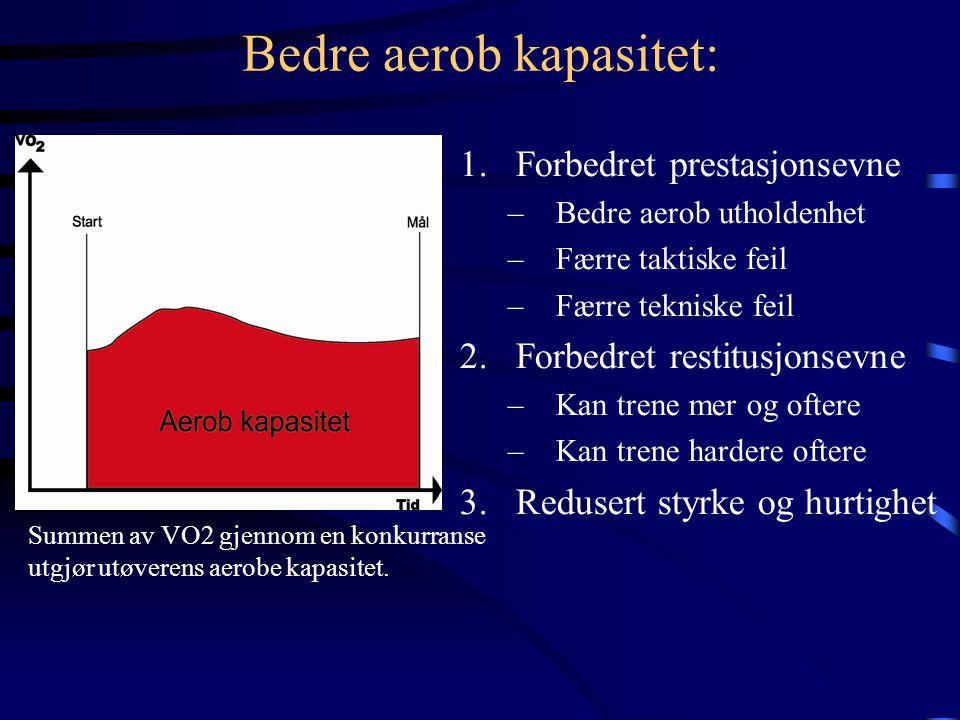Bedre aerob kapasitet: