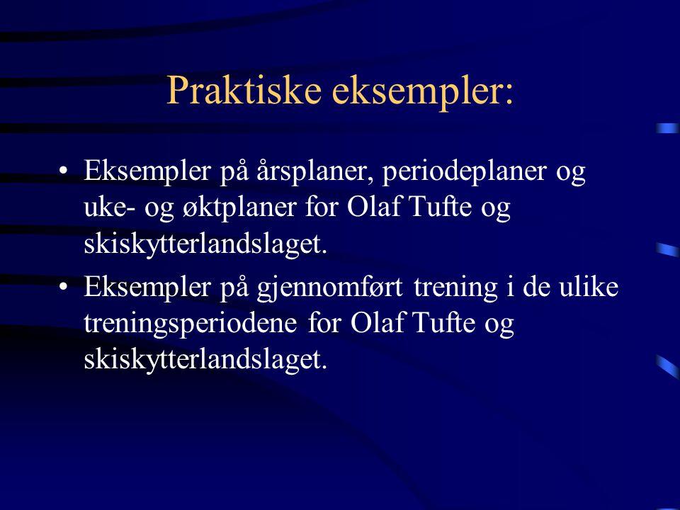 Praktiske eksempler: Eksempler på årsplaner, periodeplaner og uke- og øktplaner for Olaf Tufte og skiskytterlandslaget.