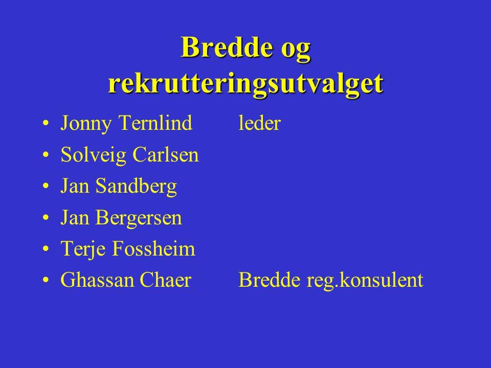 Bredde og rekrutteringsutvalget