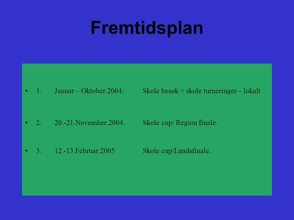 Fremtidsplan 1: Januar – Oktober.2004: Skole besøk + skole turneringer – lokalt. 2: 20.-21.November.2004. Skole cup/ Region finale.