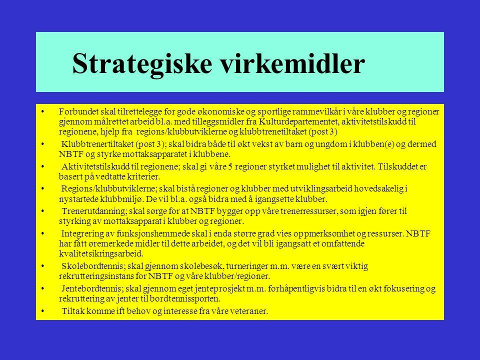 Strategiske virkemidler