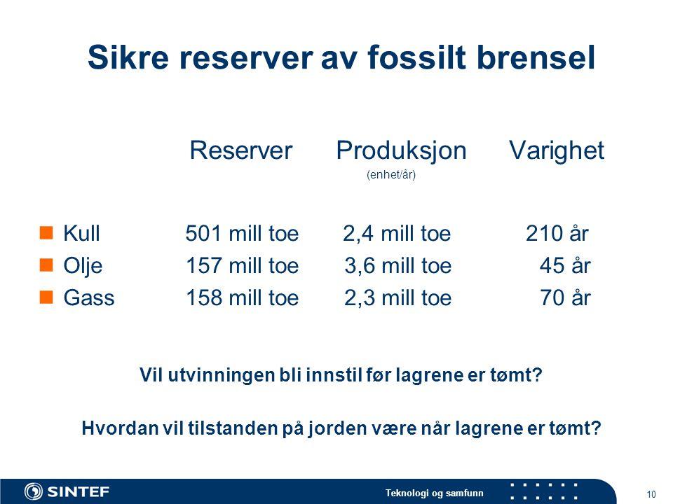 Sikre reserver av fossilt brensel
