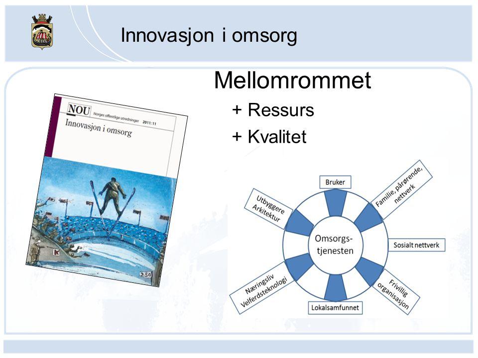 Innovasjon i omsorg Mellomrommet + Ressurs + Kvalitet
