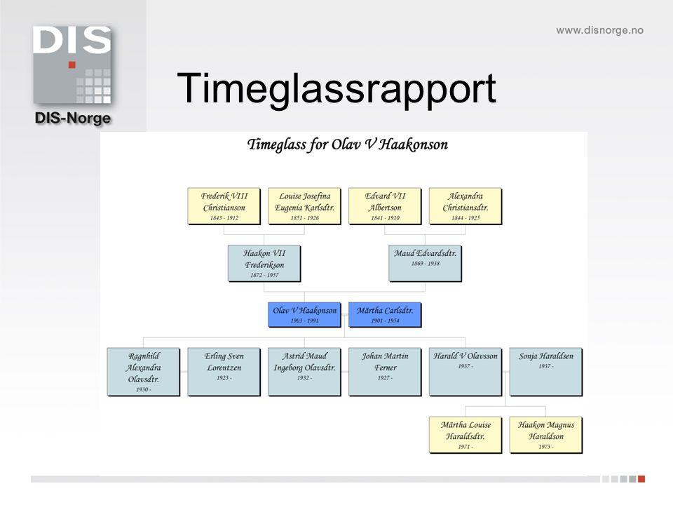 Timeglassrapport