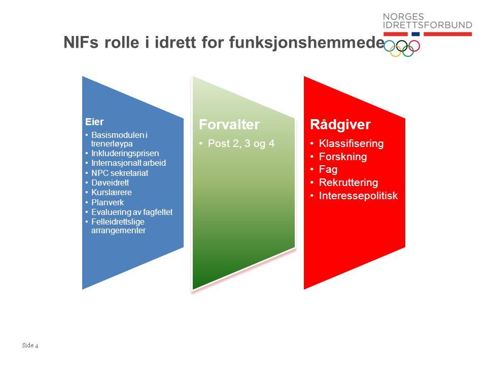 NIFs rolle i idrett for funksjonshemmede