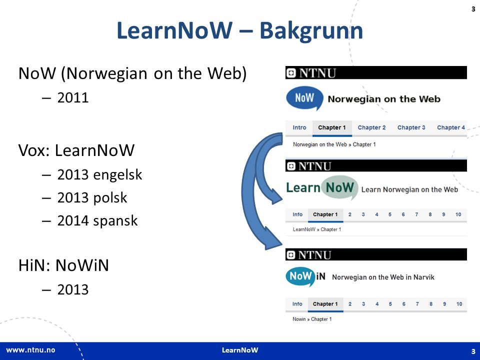 LearnNoW – Bakgrunn NoW (Norwegian on the Web) Vox: LearnNoW