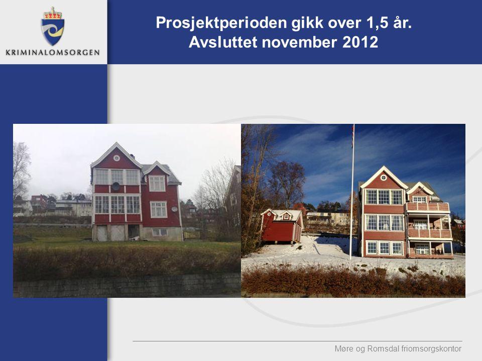 Prosjektperioden gikk over 1,5 år. Avsluttet november 2012