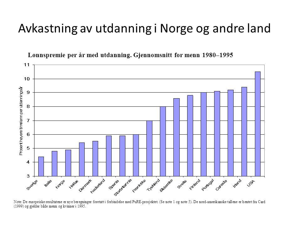 Avkastning av utdanning i Norge og andre land