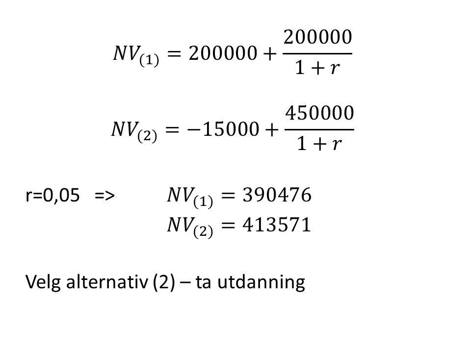 𝑁𝑉 (1) =200000+ 200000 1+𝑟 𝑁𝑉 (2) =−15000+ 450000 1+𝑟 r=0,05 => 𝑁𝑉 (1) =390476 𝑁𝑉 (2) =413571 Velg alternativ (2) – ta utdanning