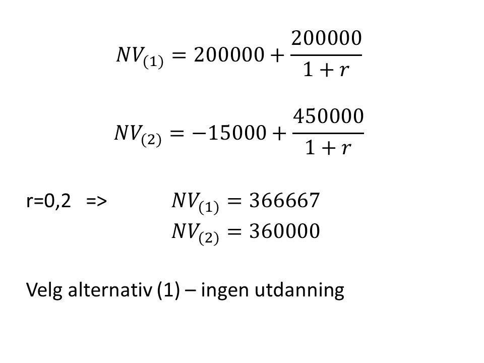 𝑁𝑉 (1) =200000+ 200000 1+𝑟 𝑁𝑉 (2) =−15000+ 450000 1+𝑟 r=0,2 => 𝑁𝑉 (1) =366667 𝑁𝑉 (2) =360000 Velg alternativ (1) – ingen utdanning