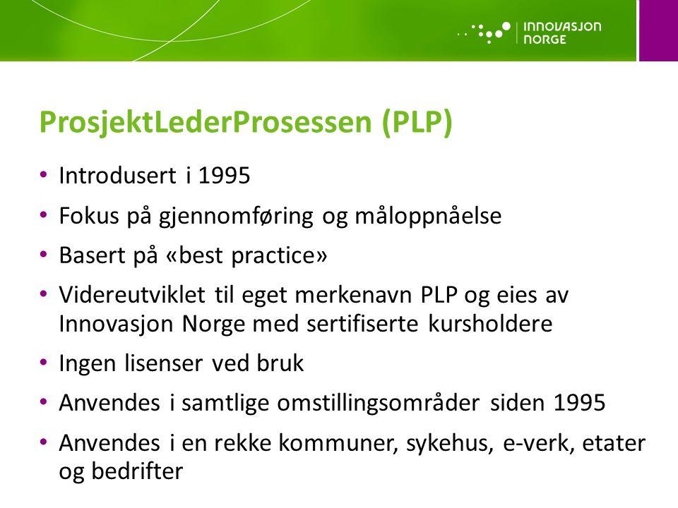 ProsjektLederProsessen (PLP)