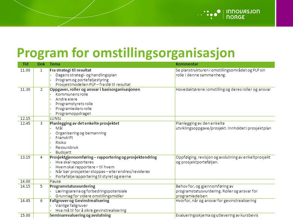 Program for omstillingsorganisasjon