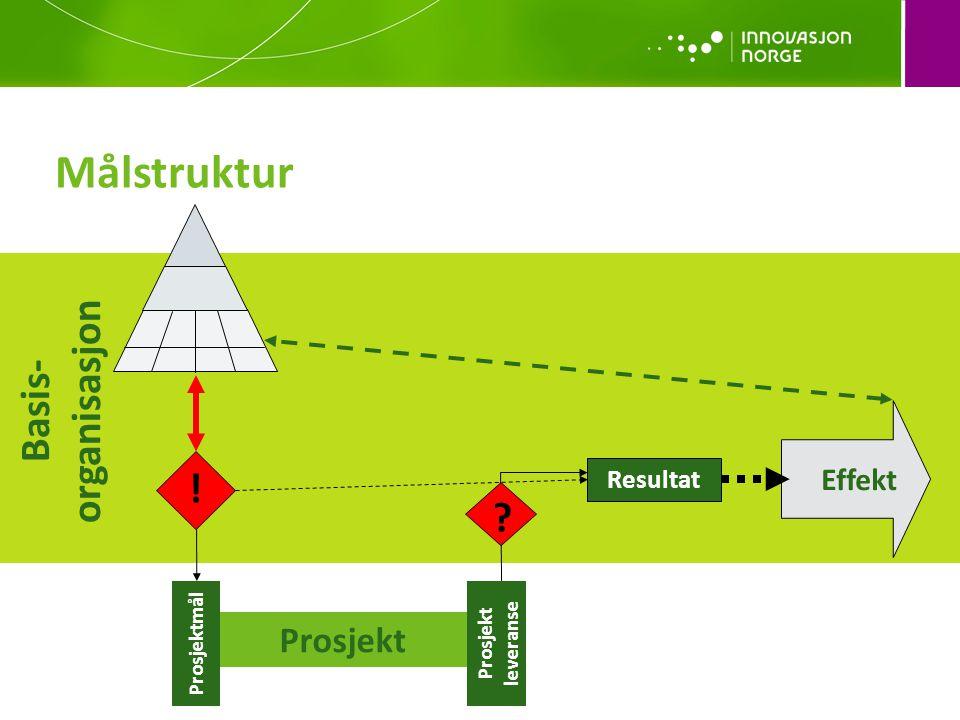 Målstruktur Basis-organisasjon ! Prosjekt Effekt Resultat