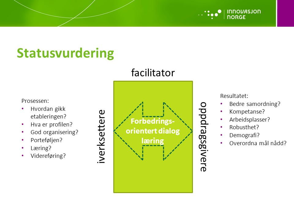 Forbedrings-orientert dialog