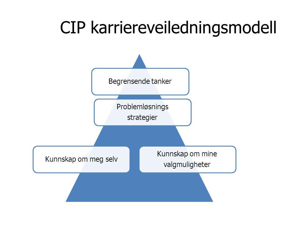 CIP karriereveiledningsmodell