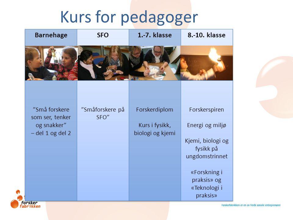 Kurs for pedagoger Barnehage SFO 1.-7. klasse 8.-10. klasse