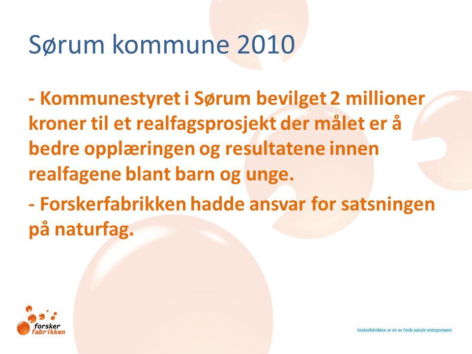 Sørum kommune 2010