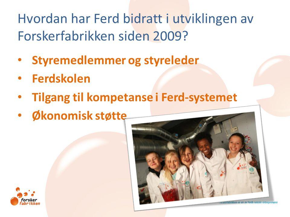 Hvordan har Ferd bidratt i utviklingen av Forskerfabrikken siden 2009