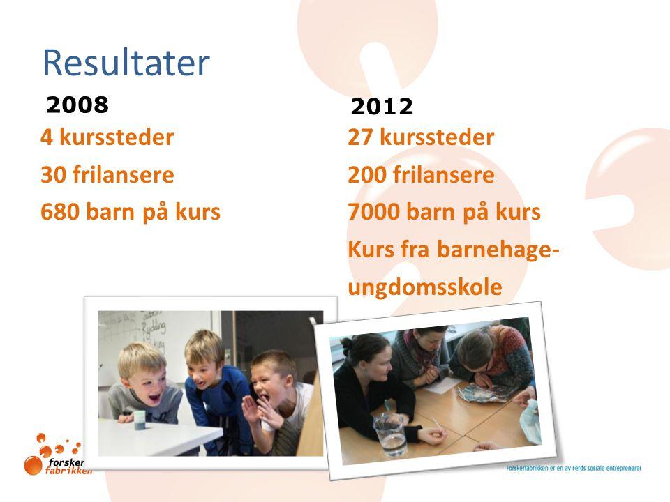 Resultater 4 kurssteder 30 frilansere 680 barn på kurs