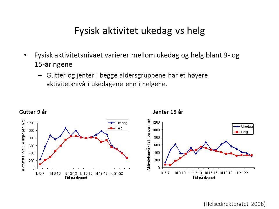 Fysisk aktivitet ukedag vs helg