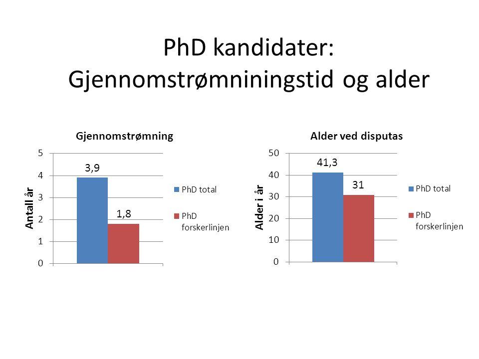 PhD kandidater: Gjennomstrømniningstid og alder