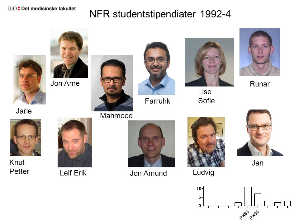 NFR studentstipendiater 1992-4