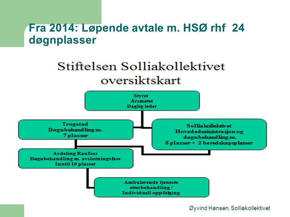 Fra 2014: Løpende avtale m. HSØ rhf 24 døgnplasser