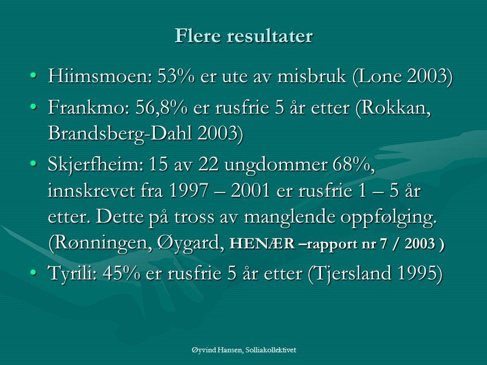 Øyvind Hansen, Solliakollektivet