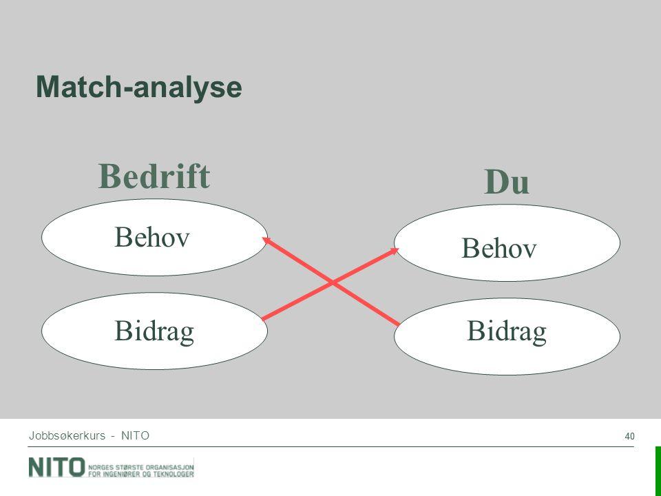 Bedrift Du Match-analyse Behov Behov Bidrag Bidrag