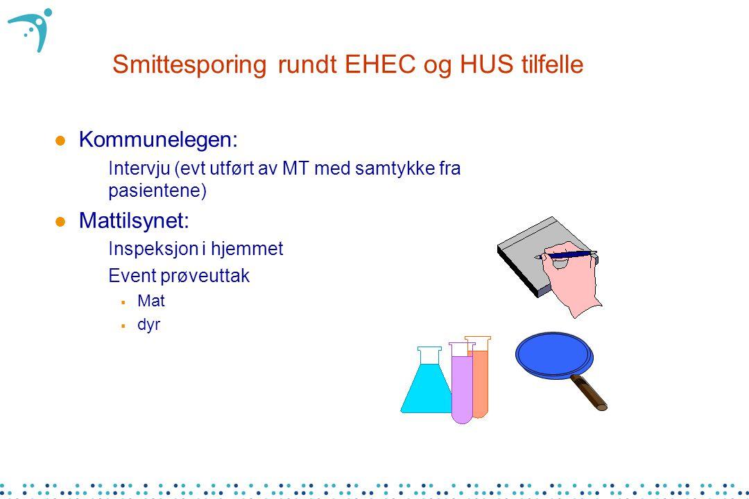 Smittesporing rundt EHEC og HUS tilfelle