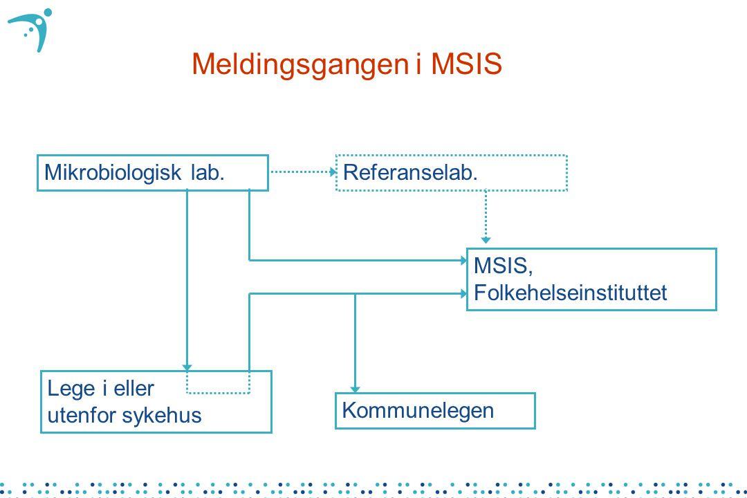 Meldingsgangen i MSIS Mikrobiologisk lab. Referanselab.