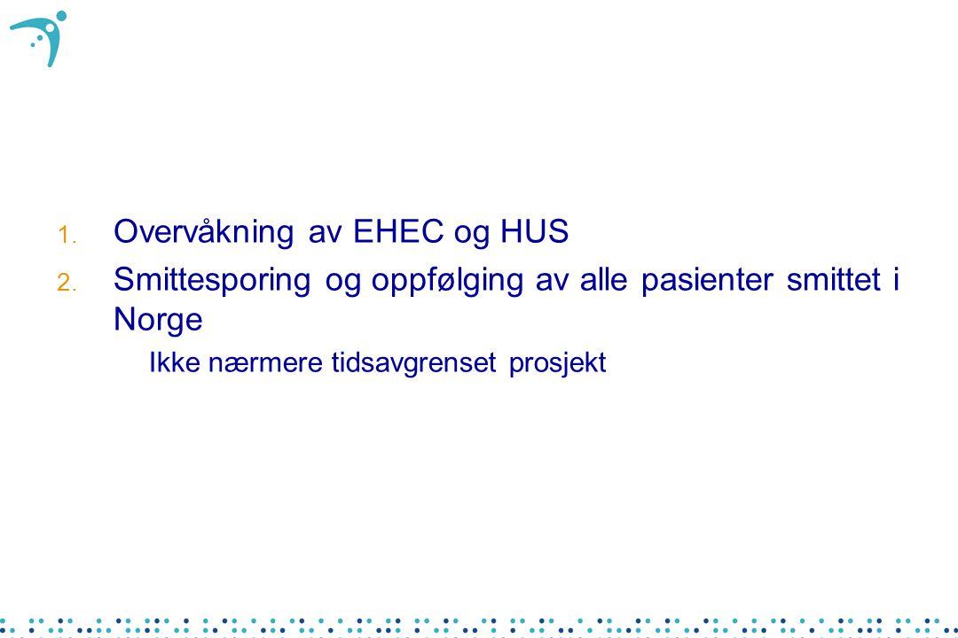 Overvåkning av EHEC og HUS