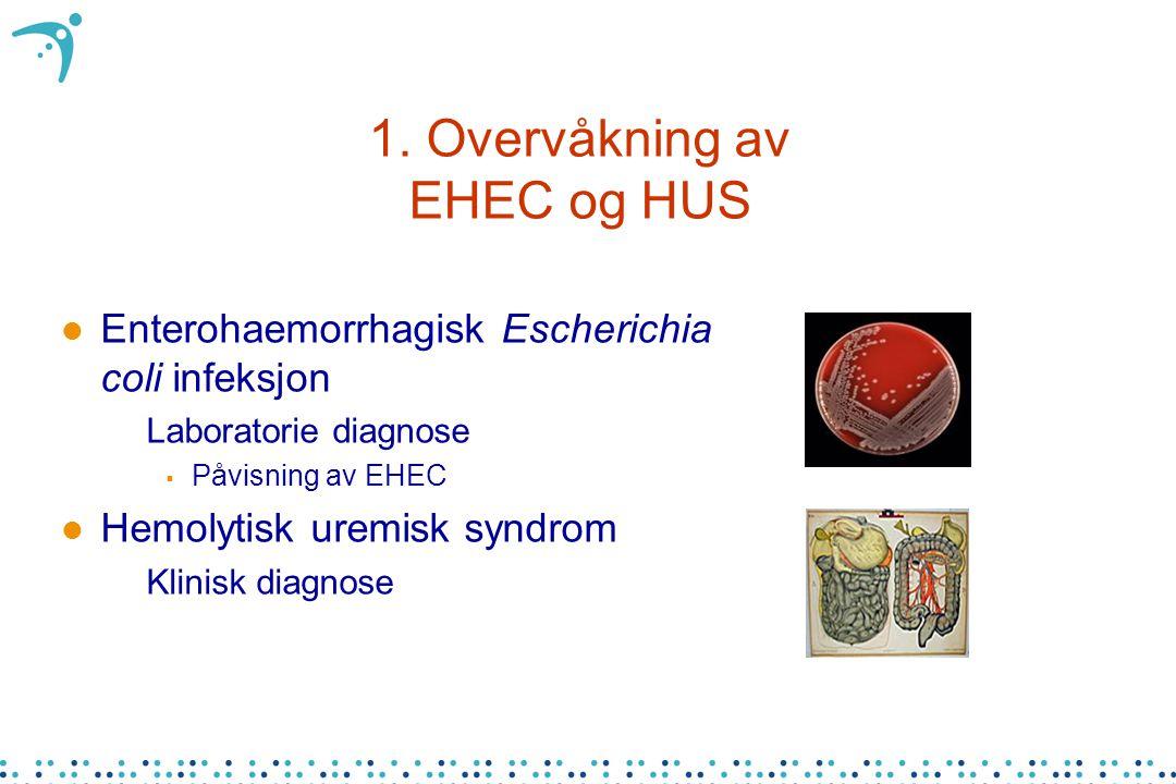 1. Overvåkning av EHEC og HUS
